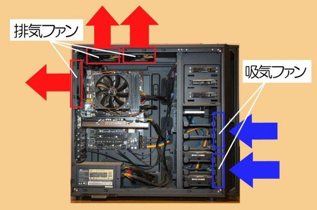 PC内部エアフロー