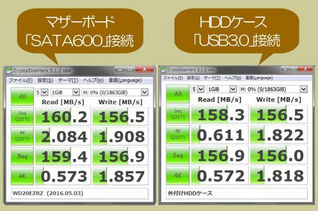 PC内臓と、「LHR-4BNHEU3」に搭載でのアクセス速度比較